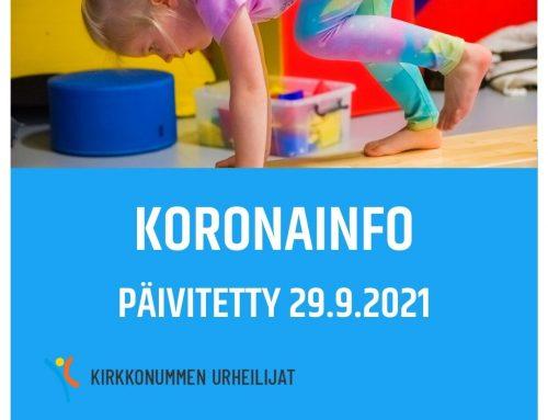 Koronainfo päivitetty 29.9.2021